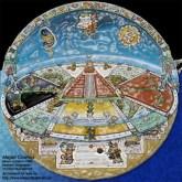 Mayan Theories